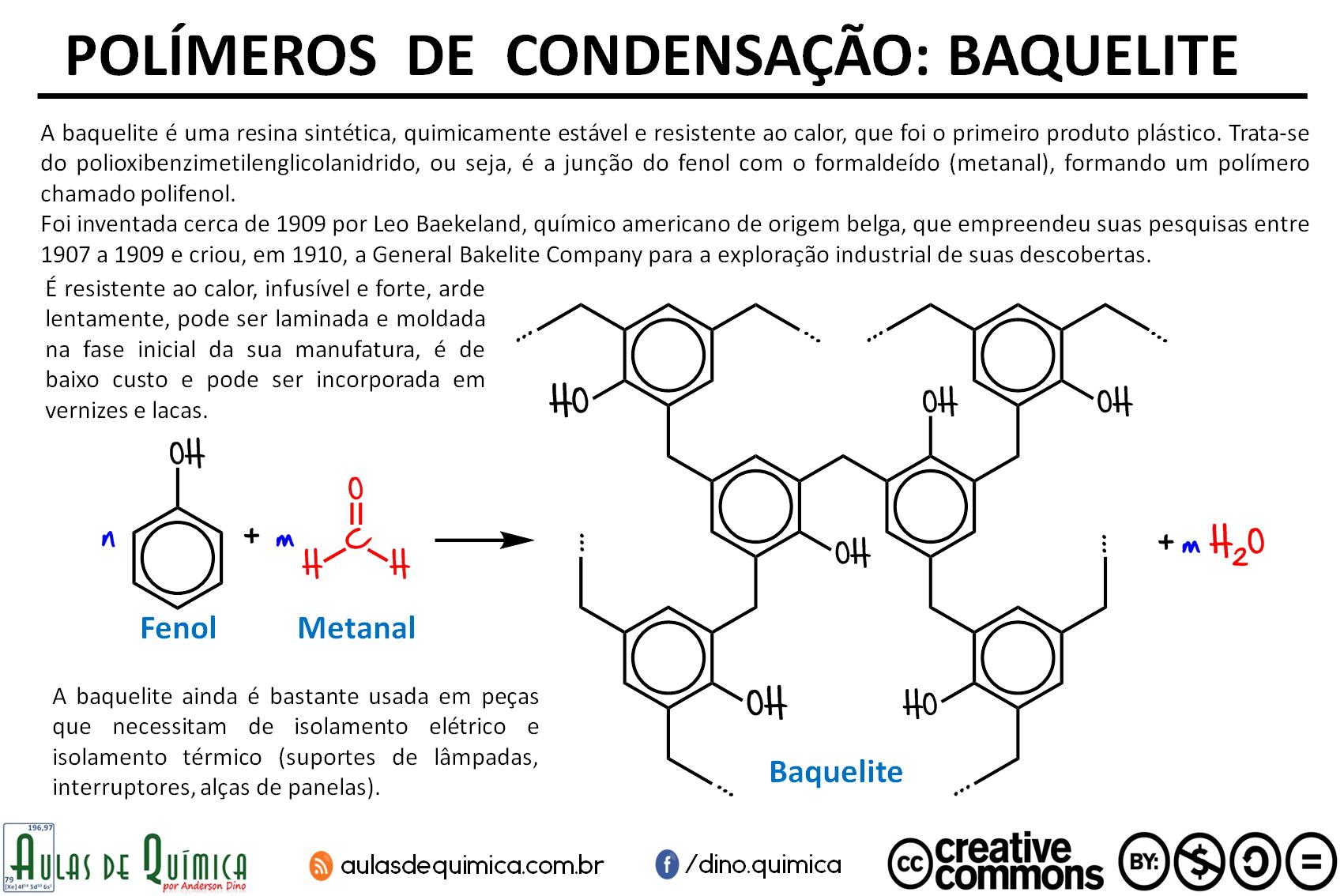 Infográfico sobre a Baquelite - criado por Anderson Dino para o site Aulas de Química - www.aulasdequimica.com.br